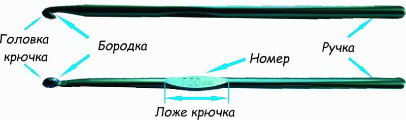 Крючок для вязания - состав.