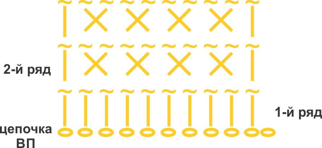 Вяжем перекрещенные столбики один над другим одним цветом.