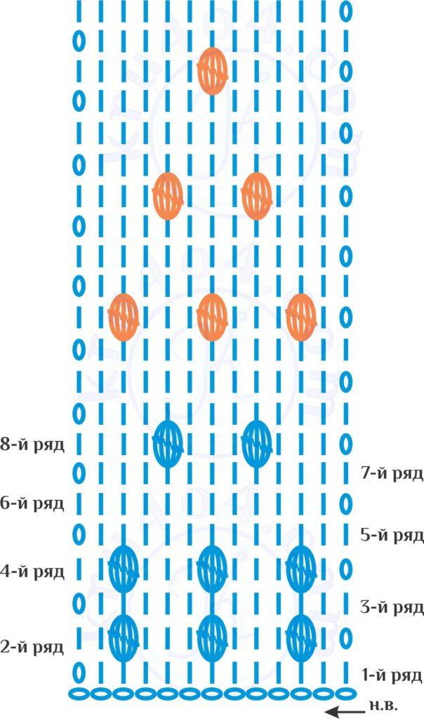 Схема вязания образца шишечками.