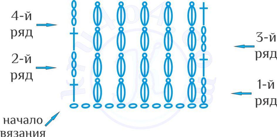 Пышные столбики с закрытой вершиной - схема вязания образца столбик в столбик.