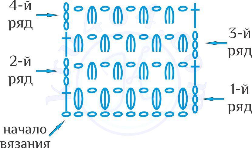 Пышные столбики - схема вязания в шахматном порядке.