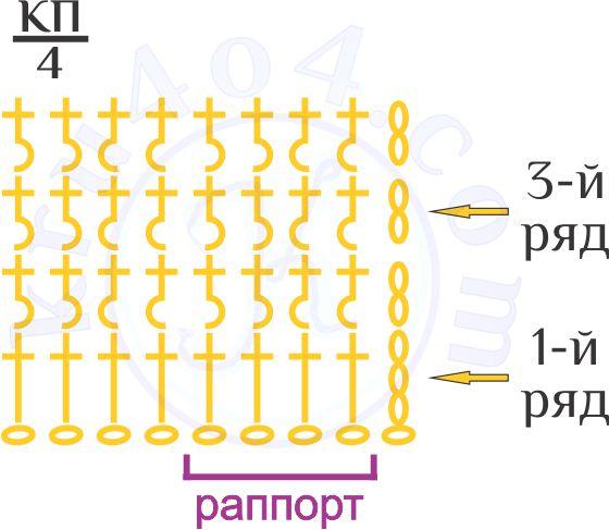 Схема резинки крючком рельефными столбиками 2х2.