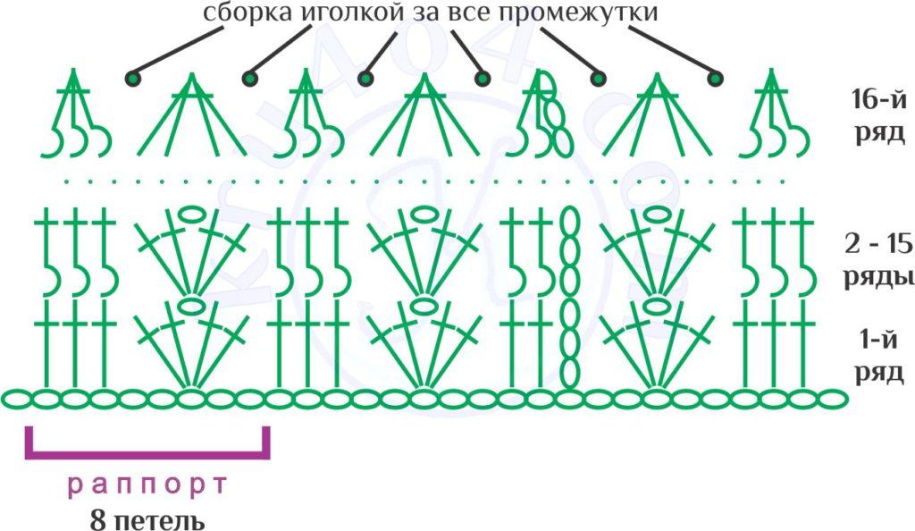Вязаная шапка - схема узора.