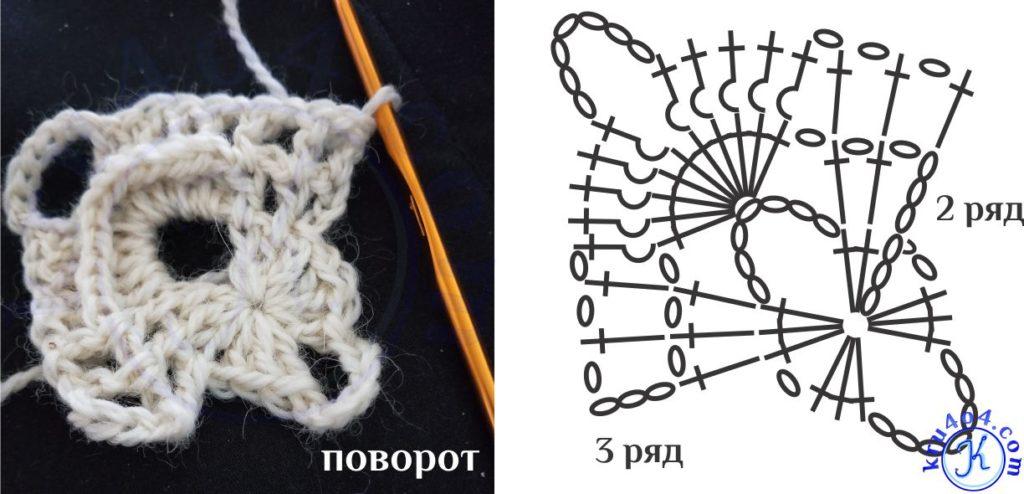 Ажурный шарф крючком - 3 ряд и поворот вязания.