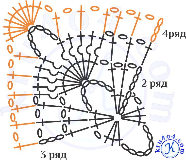 Ажурный шарф крючком - схема вязания крючком 4-го ряда.