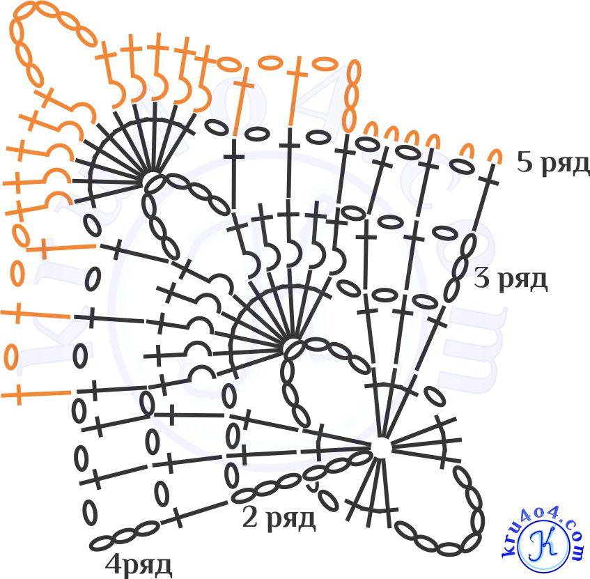 Ажурный шарф крючком - пятый ряд схематично.