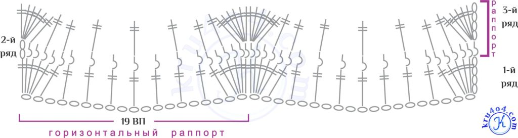 Шарф рельефными столбиками - схема рисунка.