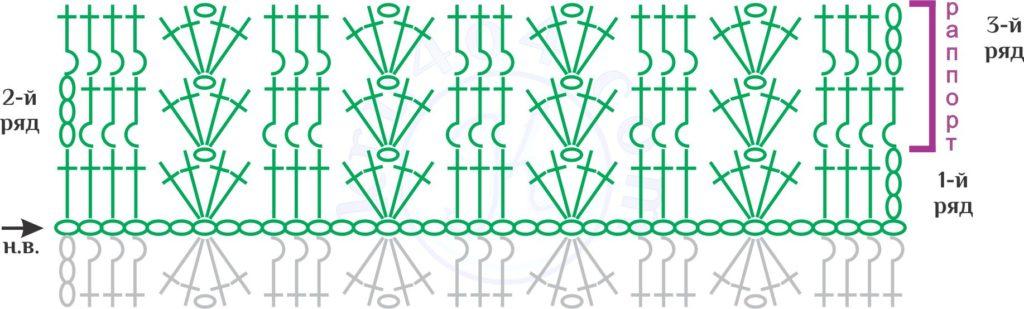 Вязаный шарф - схема узора.