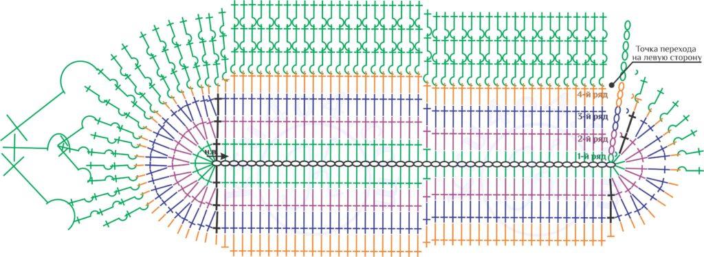 Тапочки сапожки - схема вязания крючком.