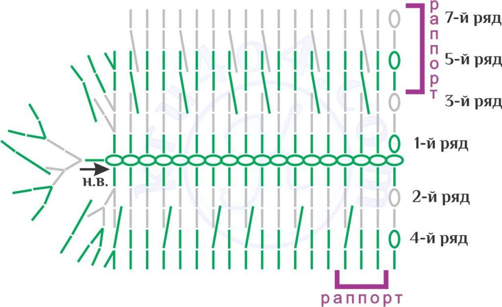 Варежки крючком - графическая схема узора.
