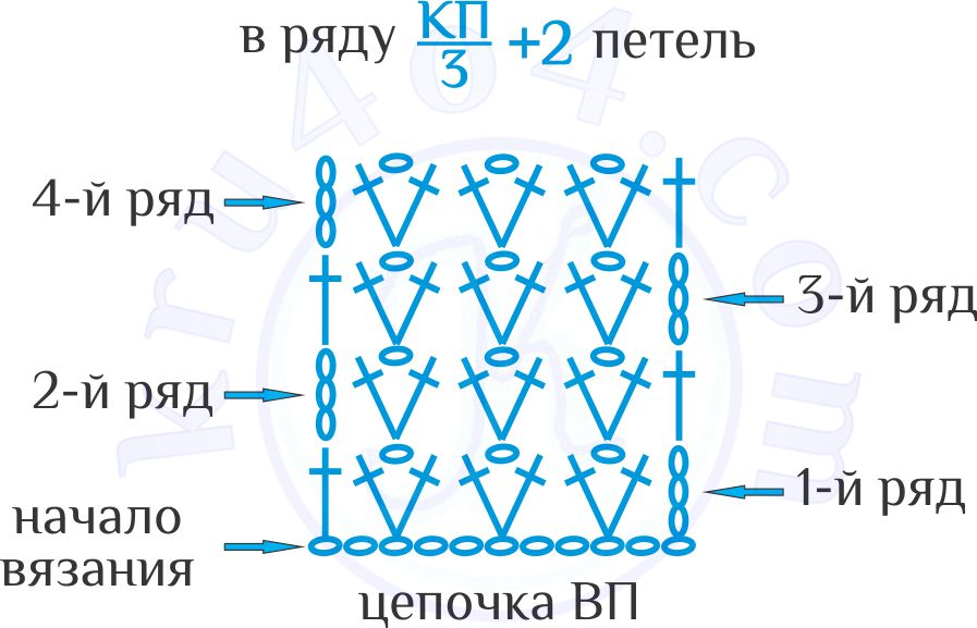 Рагулька крючком - схема вязания полотна на 11 петель.