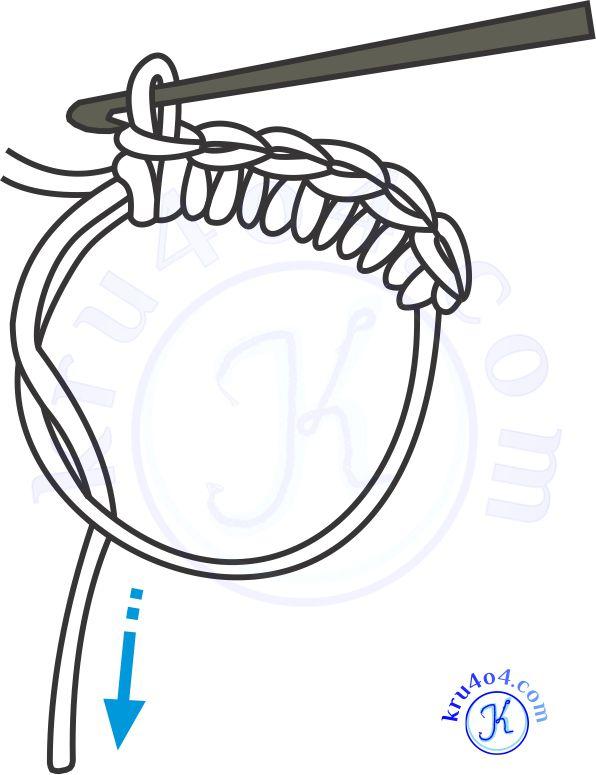 Готовые 6 петель в кольцо амигуруми. Рисунок.