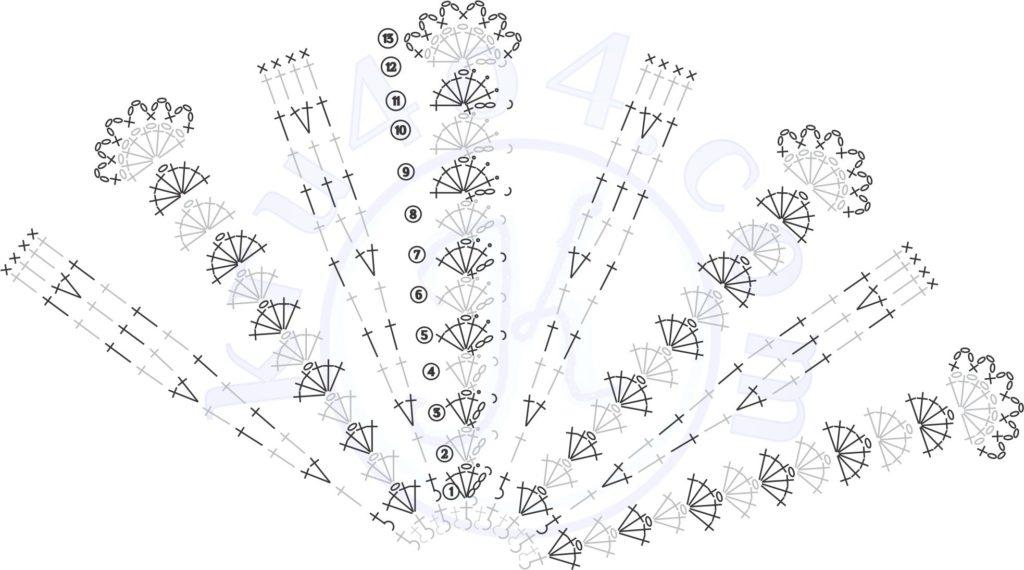 Манишка воротник - схема вязания оплечья крючком.