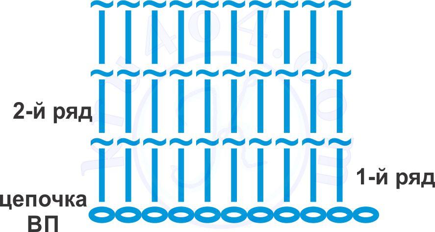 Схема вязания образца простого тунисского столбика.