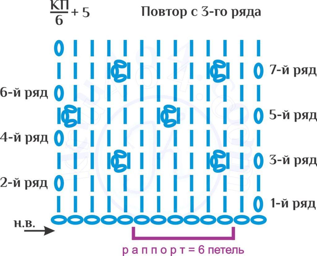 Рельефное вязание крючком - выпуклый элемент из 3ВП. Схема.
