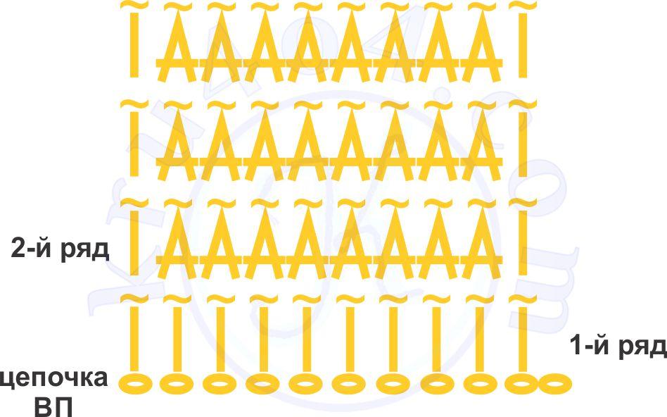 Модифицированный тунисский столбик - схема образца.