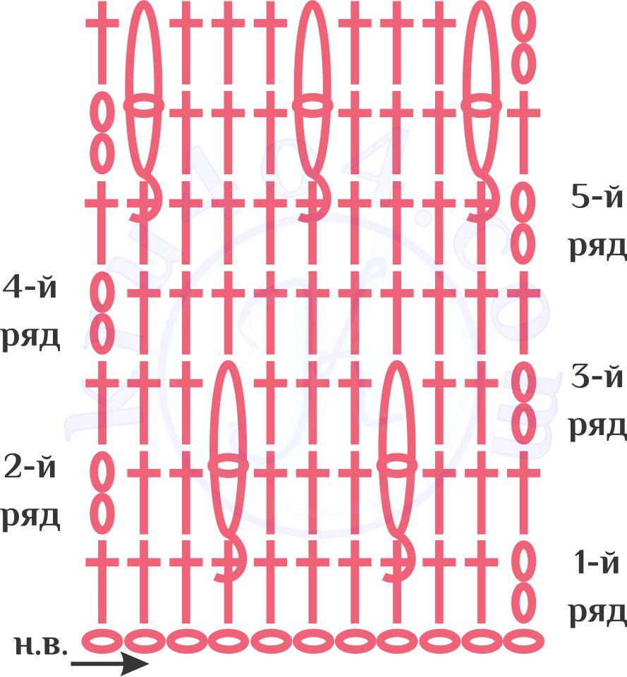 Рельефное вязание крючком - образец связанный пышными рельефными столбиками.