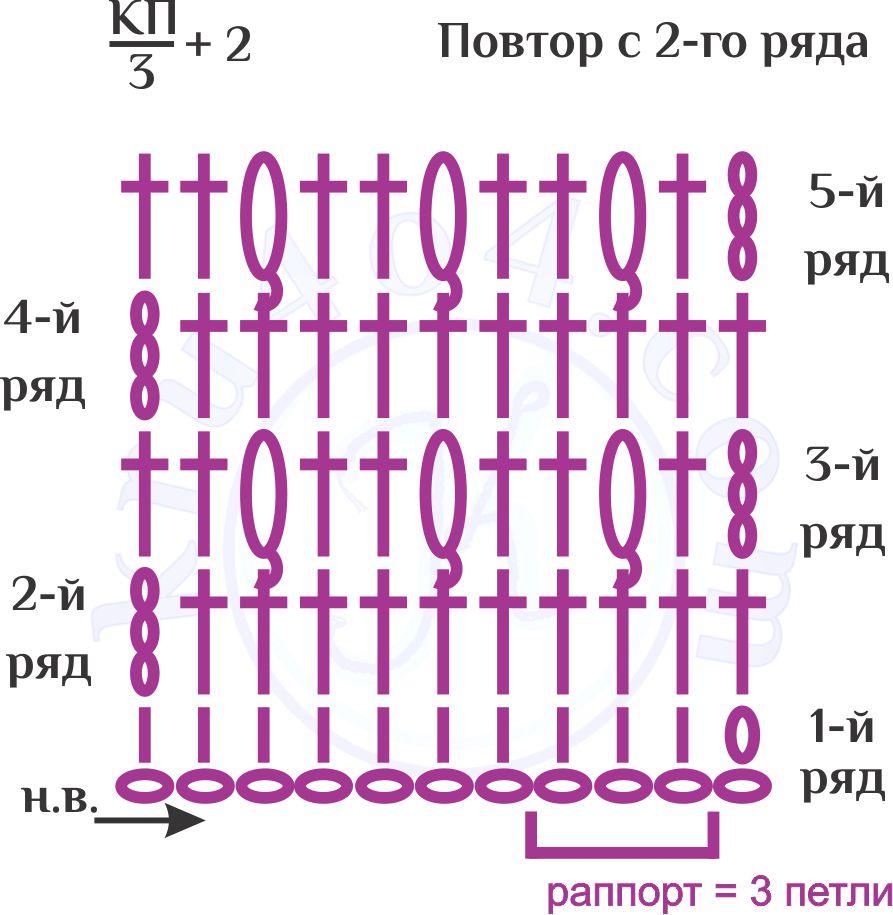 Рельефное вязание крючком - выпуклый пышный столбик схема вязания.