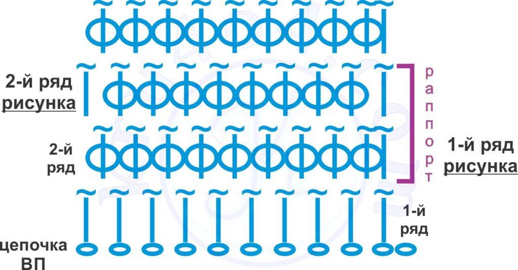 """Схема вязания рисунка """"Рогожка"""" тунисским крючком."""