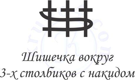 Символ столбика вокруг нескольких столбиков.