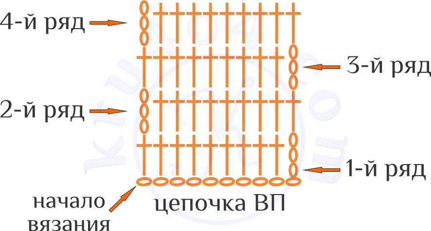 Графическая схема вязания образца столбиками с накидом.