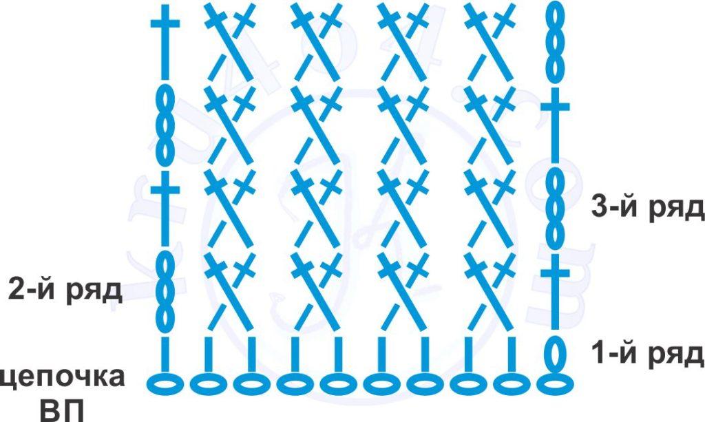 Пересекающиеся столбики с накидом крючком - схема вязания образца.