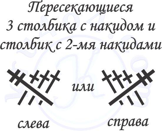 Условные обозначения вязания крючком пересекающихся столбиков с разным числом столбиков.