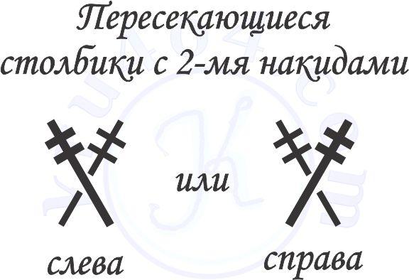 Обозначение пересекающихся столбиков с 2 накидами.
