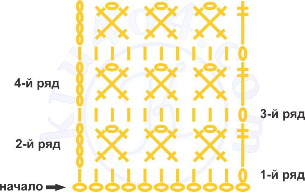 Скрещенные столбики - схема вязания образца крючком.