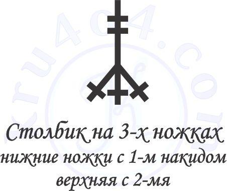 Условные обозначения вязания крючком столбика на 3-х ножках.
