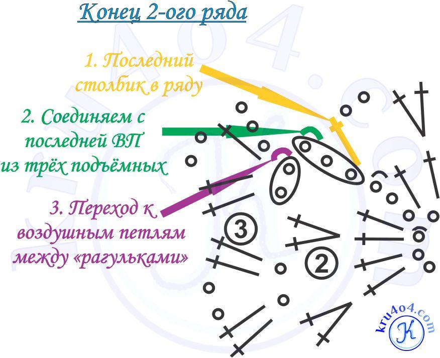 Подробный разбор схемы 2-го и 3 рядов прихватки.