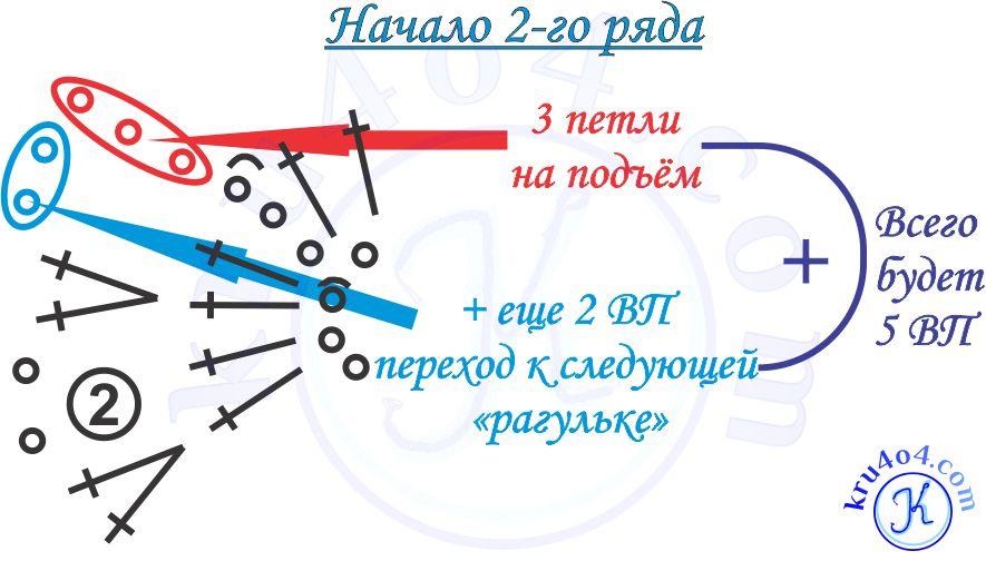Схема начала 2-ого ряда.