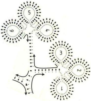 Читать схему вязания крючком для элемента ирландского кружева.