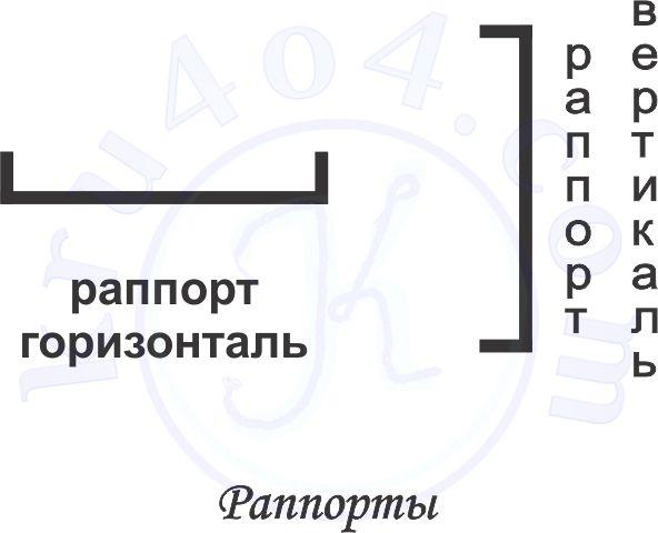 Условные обозначения вязания крючком - раппорты.